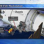 VRM EVA Workstation